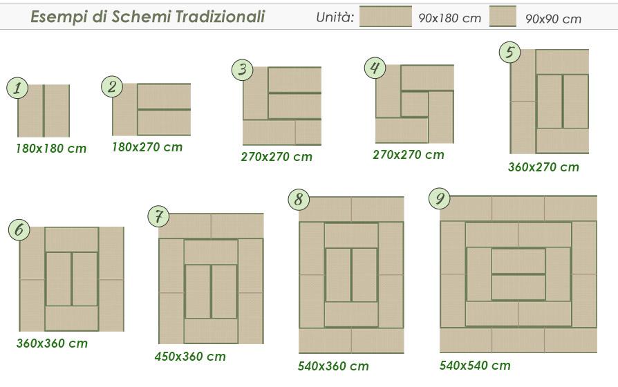 schemi tradizionali tatami